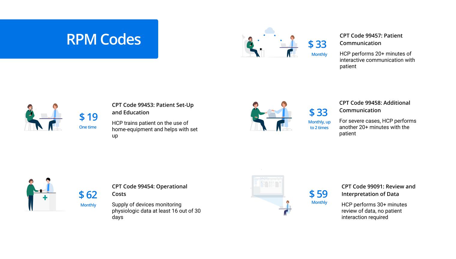 https://www.nuvoair.com/static/assets/img/RMP-codes.png